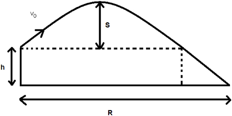 Long jump - Maths Careers