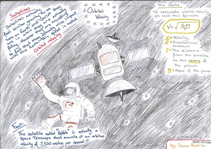runners-up-11-14-orbital-velocity