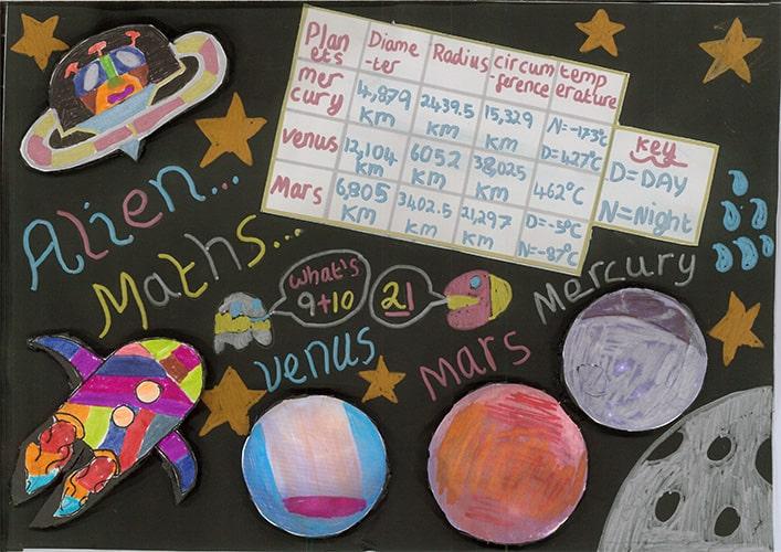 runners-up-14-16-alien-maths