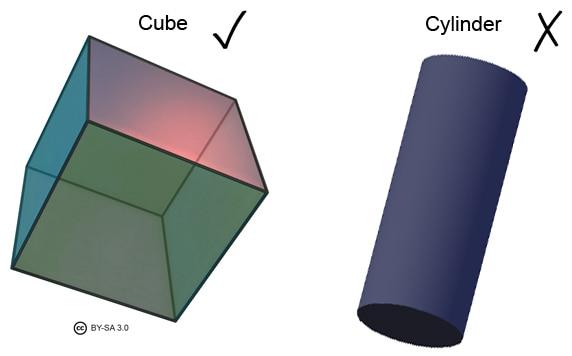 Cube & cylinder