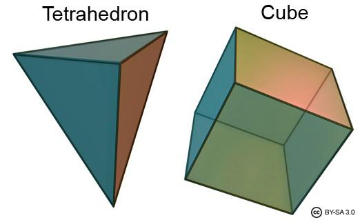 Tetrahedron & cube