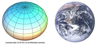 Oblate Spheroid & Earth