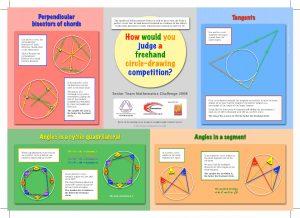 Perfect Circle Poster