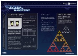 Binomial Theory poster