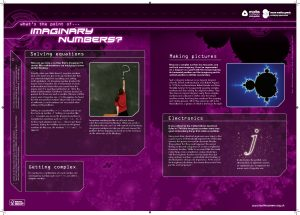 Imaginary Numbers poster