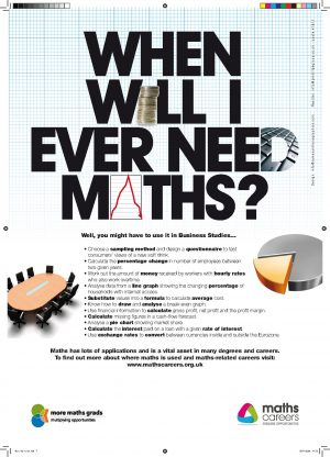 maths in busines poster