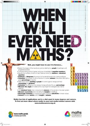 maths in Science poster