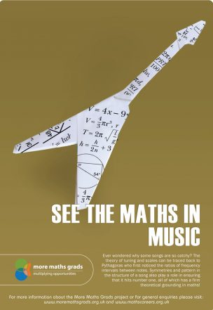 **Winners Announced** 2016 Poster Competition – Everyday Maths