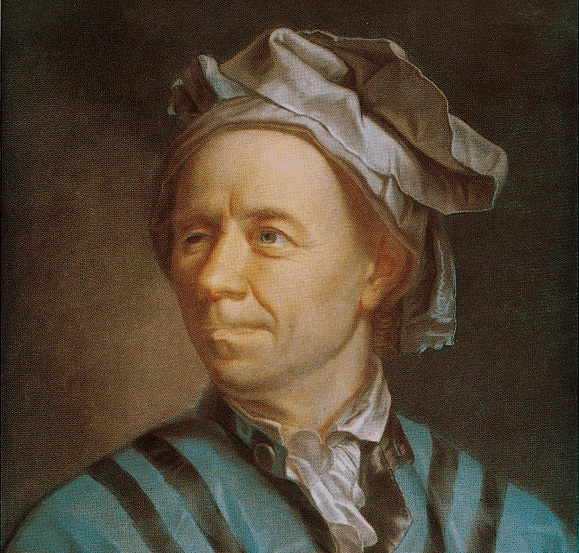 Calculating Euler's Constant (e)