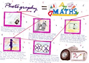 maths photography