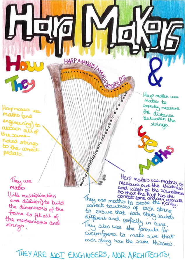 maths of harp making