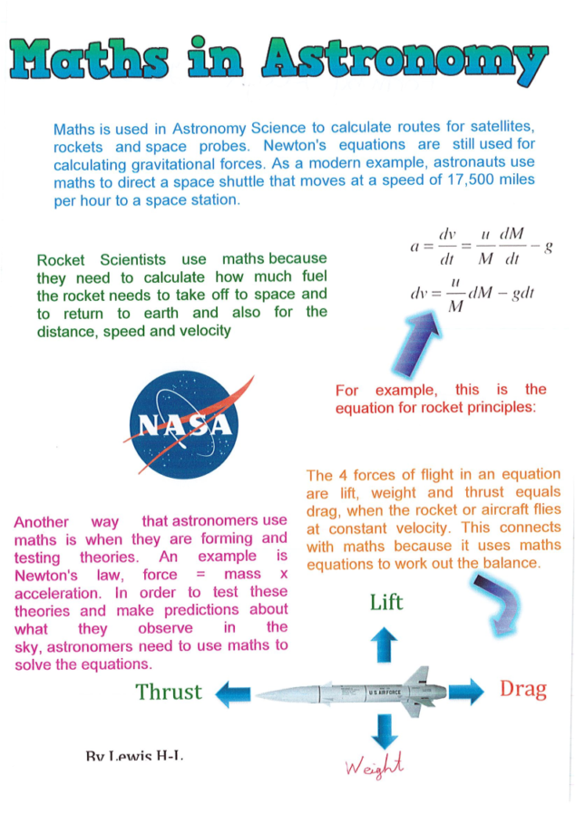 maths of astronomy
