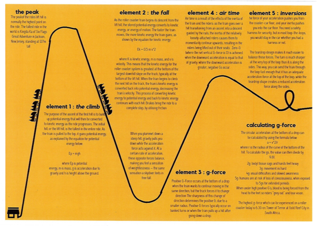 maths of rollercoasters
