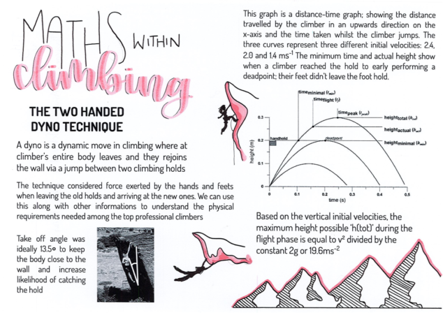 maths of climbing