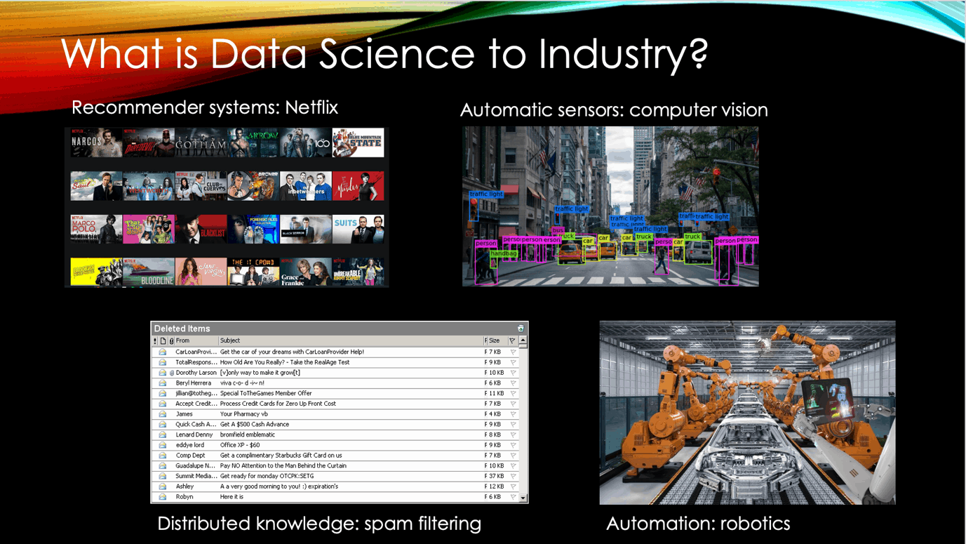 how data science is used